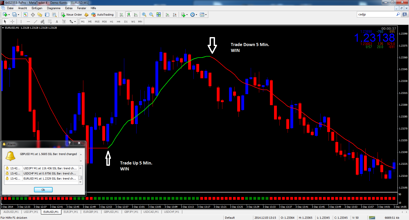Binary options news trading strategy