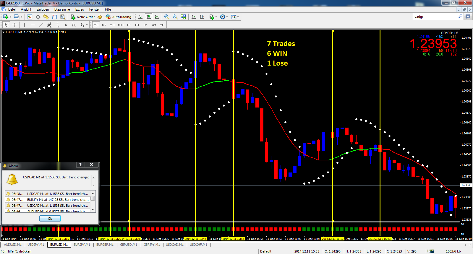 Best binary options system 2012
