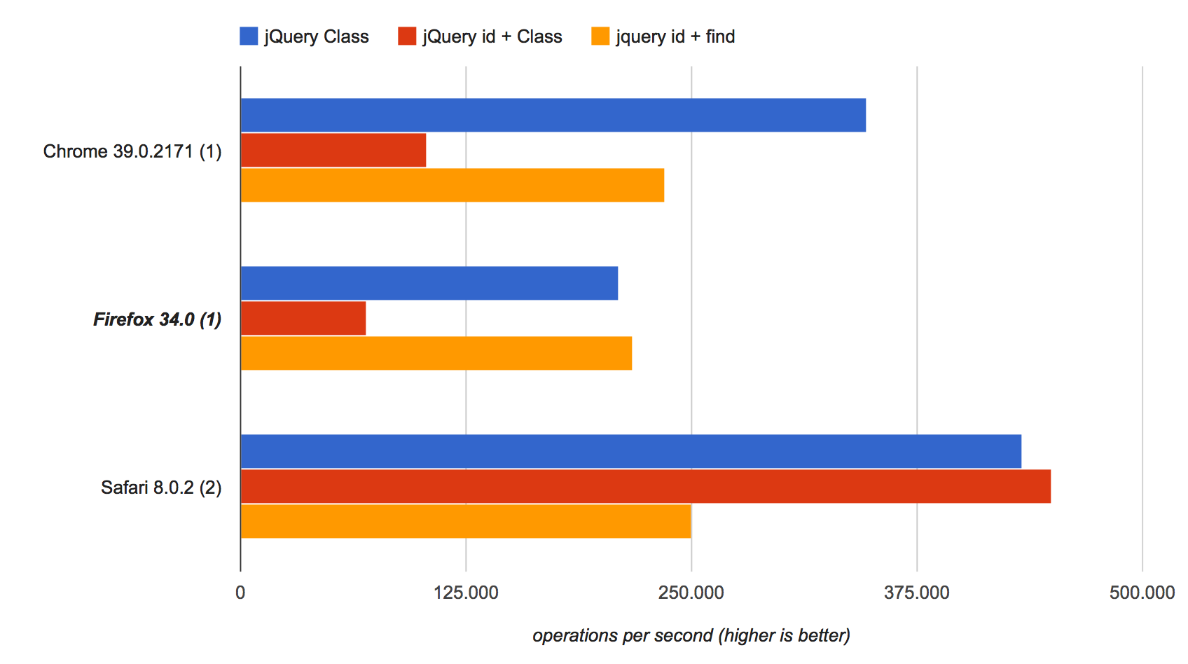 how to call class in jquery