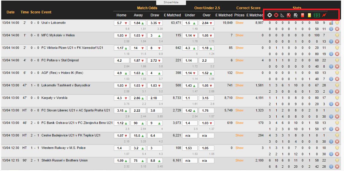 Sportwetten trading systeme