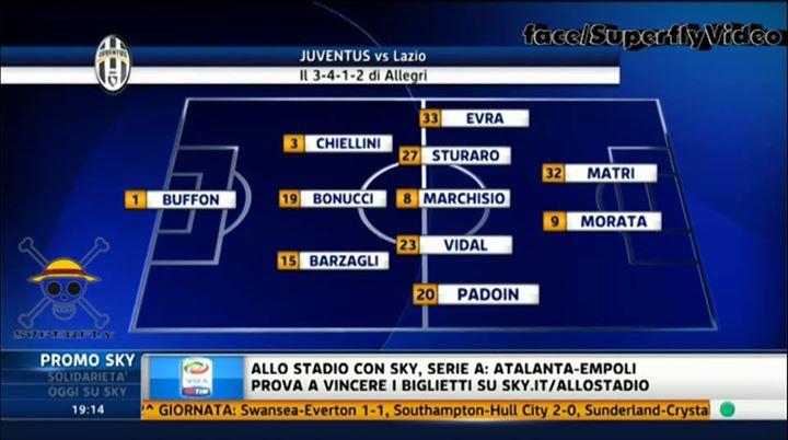 Juventus - Lazio, 2015.04.18. 20:45 Digi1 Wwgaqas6