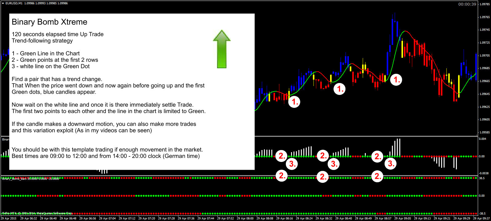 Binary options strategy 120 seconds