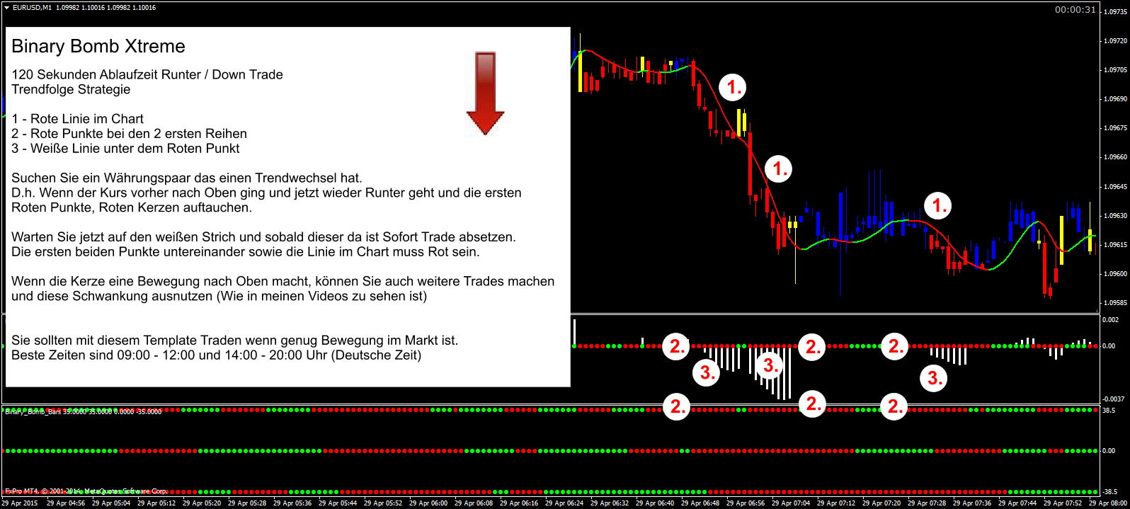1 trades binaere optionen strategie