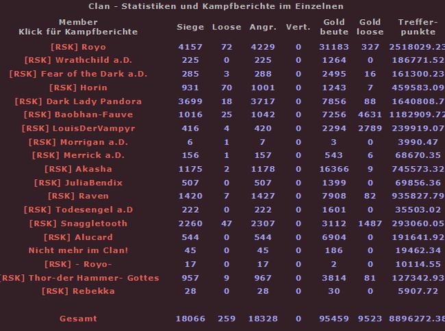 Statistiken zur Blacklist - Seite 2 U7zgo5no