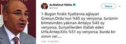GİRESUNLU FINDIK ÜRETİCİSİNE HAKARET