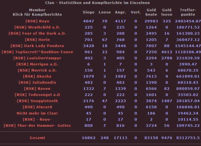 Statistiken zur Blacklist - Seite 2 Y83mrww3