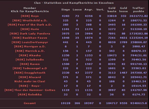 Statistiken zur Blacklist - Seite 2 9ghp37bp